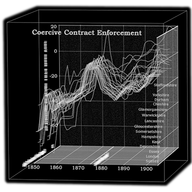 Contract enforcement in Welsh counties 1850-1900